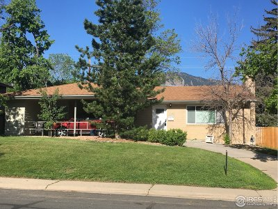 Boulder Single Family Home For Sale: 545 S 40th St