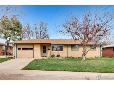 Longmont Single Family Home Active-Backup: 1242 Sumner St