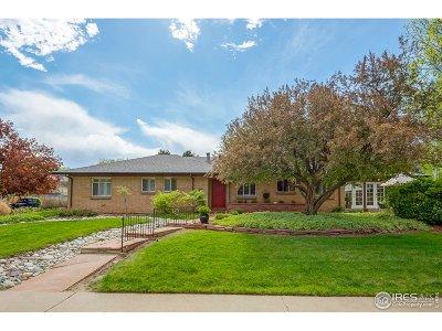 Denver Single Family Home For Sale: 995 S Garfield St