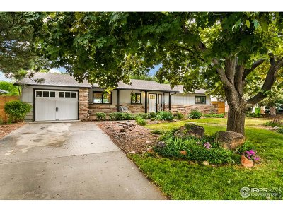 Single Family Home For Sale: 1304 Welch St