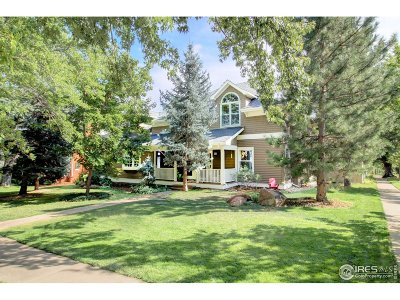 Boulder Single Family Home For Sale: 502 Highland Ave