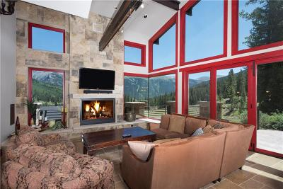 Copper Mountain Single Family Home For Sale: 620 Beeler Place