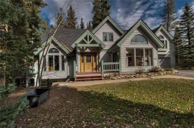 Breckenridge CO Single Family Home Sold: $1,250,000