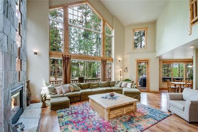 Breckenridge Single Family Home For Sale: 101 Klack Road
