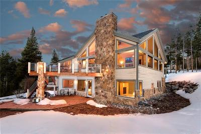 Breckenridge CO Single Family Home For Sale: $1,650,000