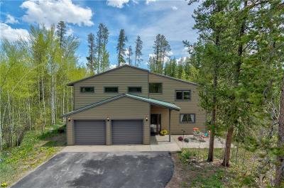 Frisco CO Single Family Home For Sale: $1,175,000