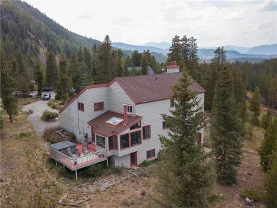 Keystone CO Single Family Home For Sale: $1,099,000