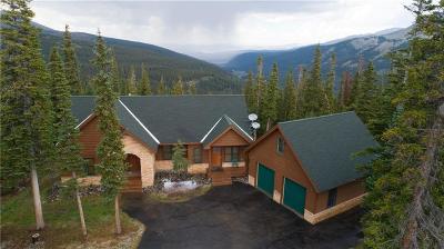 Breckenridge CO Single Family Home For Sale: $895,000