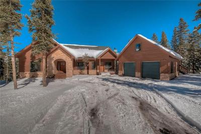 Breckenridge CO Single Family Home For Sale: $875,000