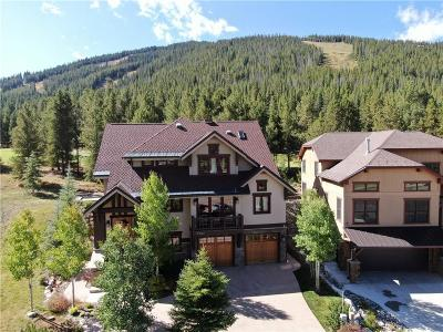 Summit County Single Family Home For Sale: 112 Masters Drive
