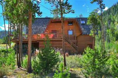 Frisco CO Single Family Home For Sale: $894,900