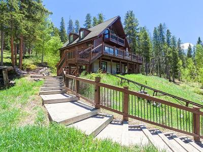 Breckenridge Single Family Home For Sale: 99 Bearing Tree Road