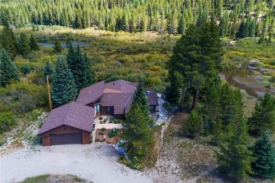 Breckenridge CO Single Family Home For Sale: $939,000