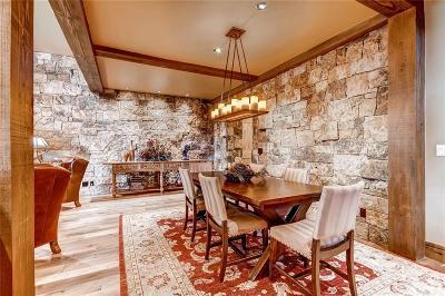Breckenridge Single Family Home For Sale: 145 Penn Lode Drive