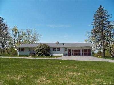 Windham County Single Family Home For Sale: 1415 North Road