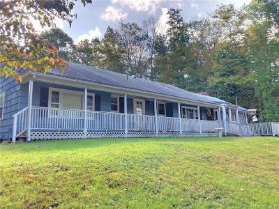 Single Family Home For Sale: 296 Westminster Road