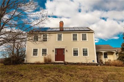 Bristol Single Family Home For Sale: 440 Hill Street