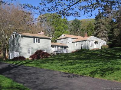 Watertown Single Family Home For Sale: 727 Park Road