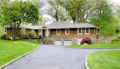 Stamford Single Family Home For Sale: 326 Mill Road
