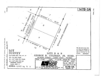 Residential Lots & Land For Sale: Coleman Gale Lane