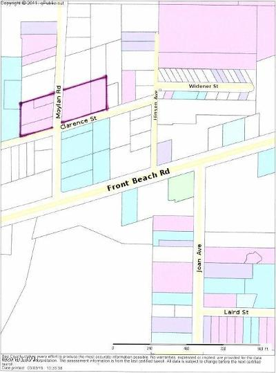 Commercial Lots & Land For Sale: 1804 Moylan Road