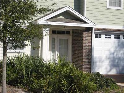 Destin FL Rental For Rent: $1,850