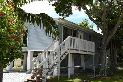 Monroe County Single Family Home Contingent/Show: 31328 Avenue E