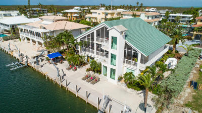 Venetian Shores (86.0) Single Family Home For Sale: 120 Villa Bella Drive