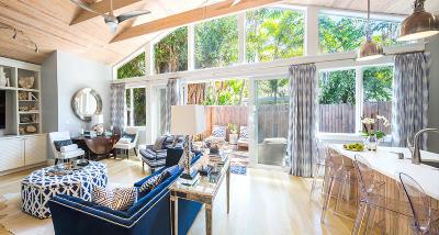 Single Family Home For Sale: 527 Margaret Street