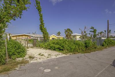 Single Family Home For Sale: 1261 Avenue A