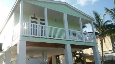 Monroe County Single Family Home For Sale: 22 Riviera Drive
