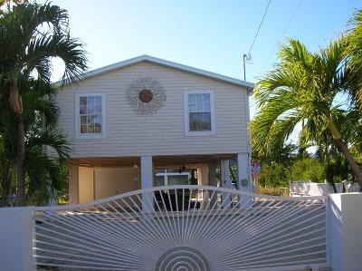 Monroe County Single Family Home For Sale: 782 Diane Avenue