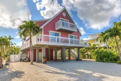 Big Pine, No Name Single Family Home For Sale: 2079 San Marco Drive