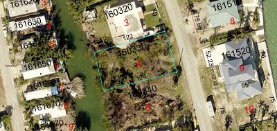 Saddle Bunch Residential Lots & Land For Sale: 8 Bay Drive
