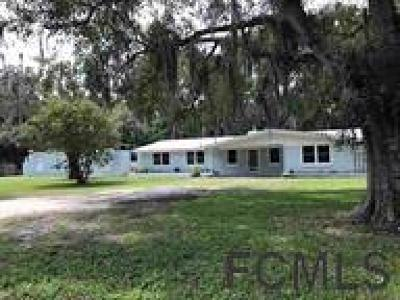 Single Family Home For Sale: 2055 Powell Rd