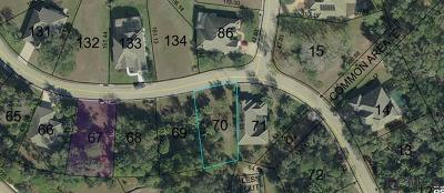 Residential Lots & Land Sold: 29 Longview Way N