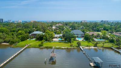 Ormond Beach Single Family Home For Sale: 306 Riverside Dr