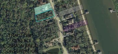 Palm Coast FL Residential Lots & Land For Sale: $79,900