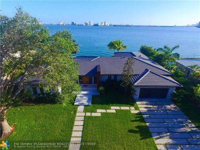 Miami Single Family Home For Sale: 1460 NE 101st St