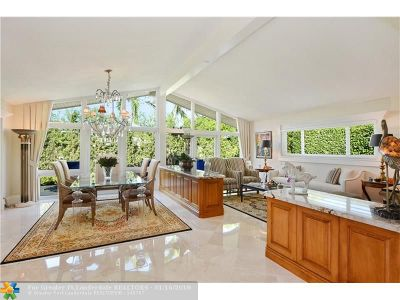 Coral Ridge, Coral Ridge 21-50 B, Coral Ridge Add, Coral Ridge Country Club Single Family Home For Sale: 4200 NE 28th Ave