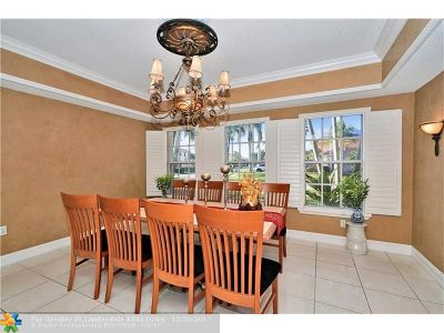 Pembroke Pines Single Family Home For Sale: 611 NW 193