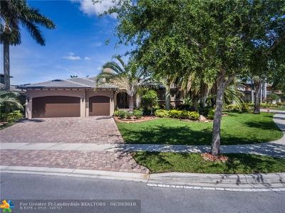 Parkland Single Family Home Backup Contract-Call LA: 7233 NW 123rd Ave
