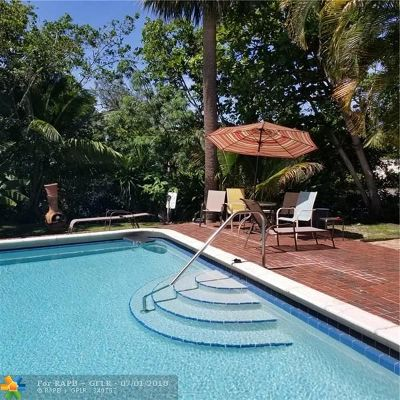 Fort Lauderdale Condo/Townhouse Backup Contract-Call LA: 1826 N Dixie Hwy #106