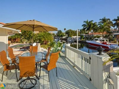 Boca Raton Rental For Rent: 816 NE 71st St