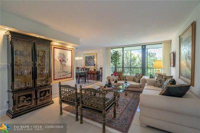 Boca Raton Condo/Townhouse For Sale: 7847 Lakeside Blvd #1041