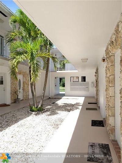 Pompano Beach FL Condo/Townhouse For Sale: $85,900