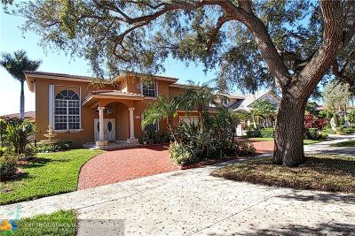 Miami Lakes Single Family Home Backup Contract-Call LA: 8036 NW 162nd St
