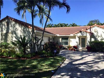 Coconut Creek Single Family Home Backup Contract-Call LA: 4475 NW 64th St