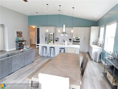 Single Family Home For Sale: 15547 NW 5th St