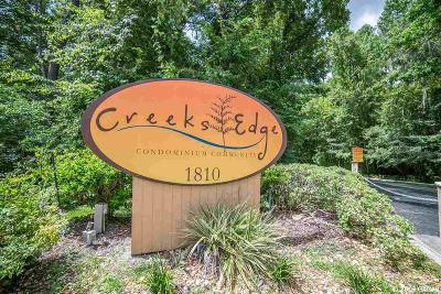 Gainesville FL Condo/Townhouse For Sale: $98,000